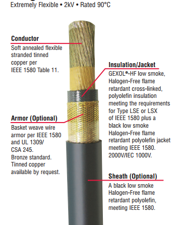 Amercable 262 Awg Armored And Sheath Bs Single Conductor Power Cable Gexol Hf Flame Resistant Bs Maritant