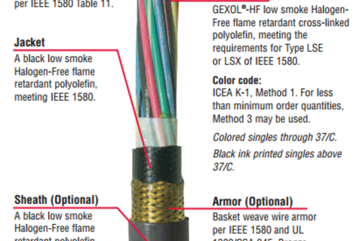 Hero 37 103 gexol hf flame resistant multi conductor control cable  low smoke halogen free